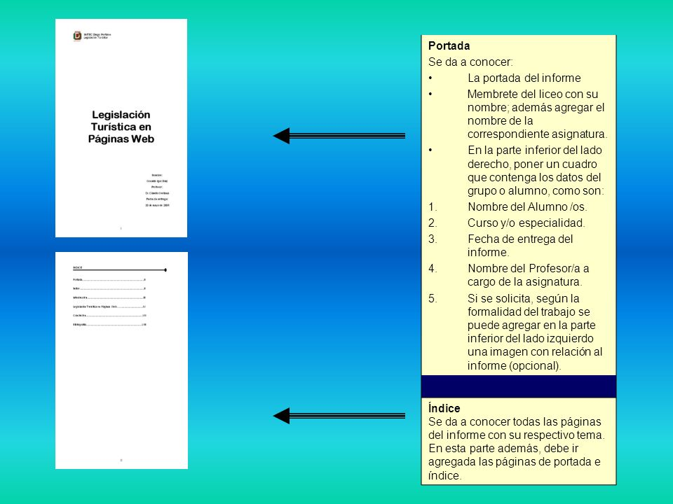 Portada Se da a conocer: La portada del informe Membrete del liceo con su nombre; además agregar el nombre de la correspondiente asignatura. En la par