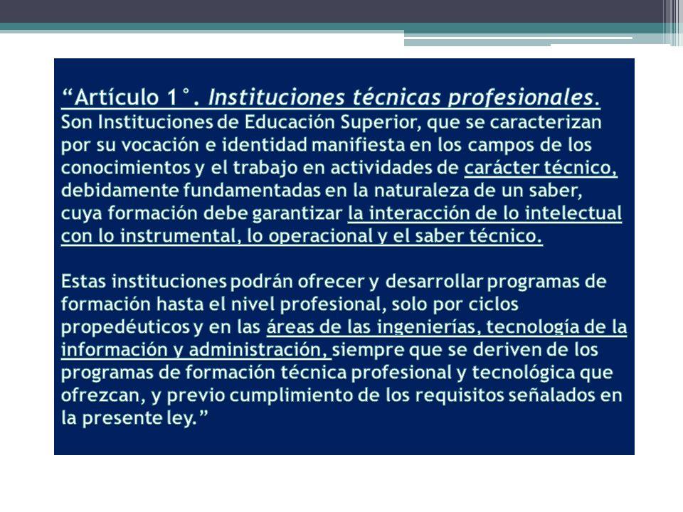 REFERENTES LEGALES RESPECTO A LA FORMACIÓN POR CICLOS PROPEDÉUTICOS: Ley 749. 19-07-2002: por la cual se organiza el servicio público de la educación