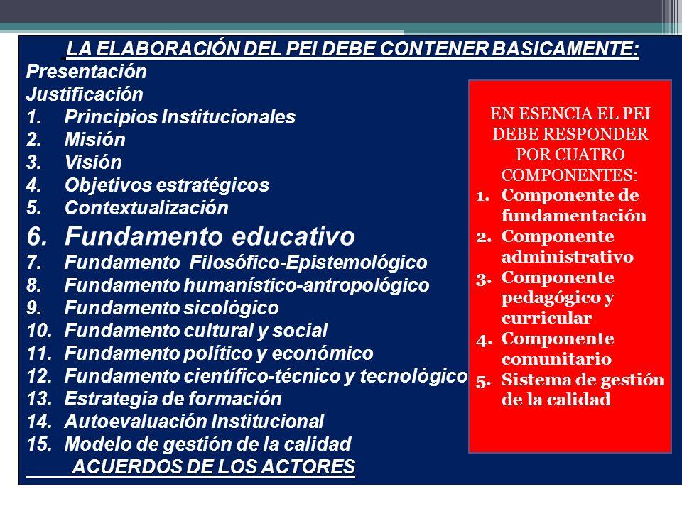 ACCIONES ACCIONESCONCRETAS 1.CONOCER EL OBJETO DEL CONVENIO, RESPONSABILIDADES Y COMPROMISOS 2. Realizar talleres para recomponer el PEI: MISIÓN, VISI