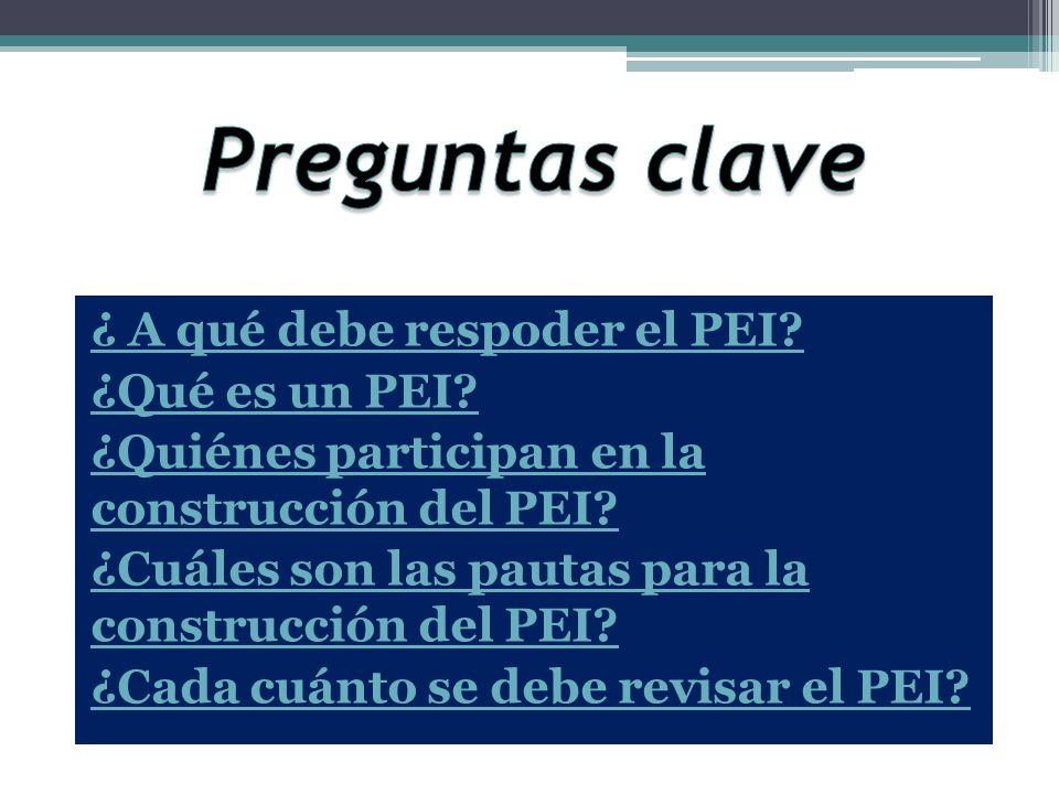 ¿ A qué debe respoder el PEI.¿Qué es un PEI. ¿Quiénes participan en la construcción del PEI.
