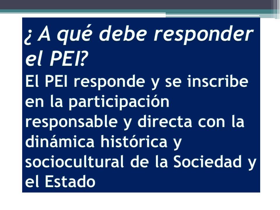 ¿ A qué debe respoder el PEI? ¿Qué es un PEI? ¿Quiénes participan en la construcción del PEI? ¿Cuáles son las pautas para la construcción del PEI? ¿Ca