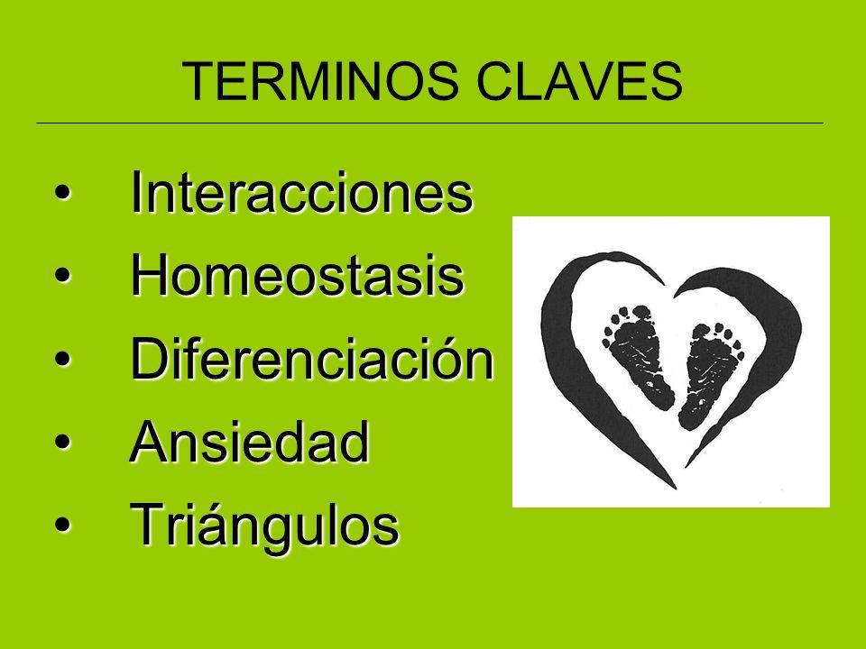 TERMINOS CLAVES InteraccionesInteracciones HomeostasisHomeostasis DiferenciaciónDiferenciación AnsiedadAnsiedad TriángulosTriángulos