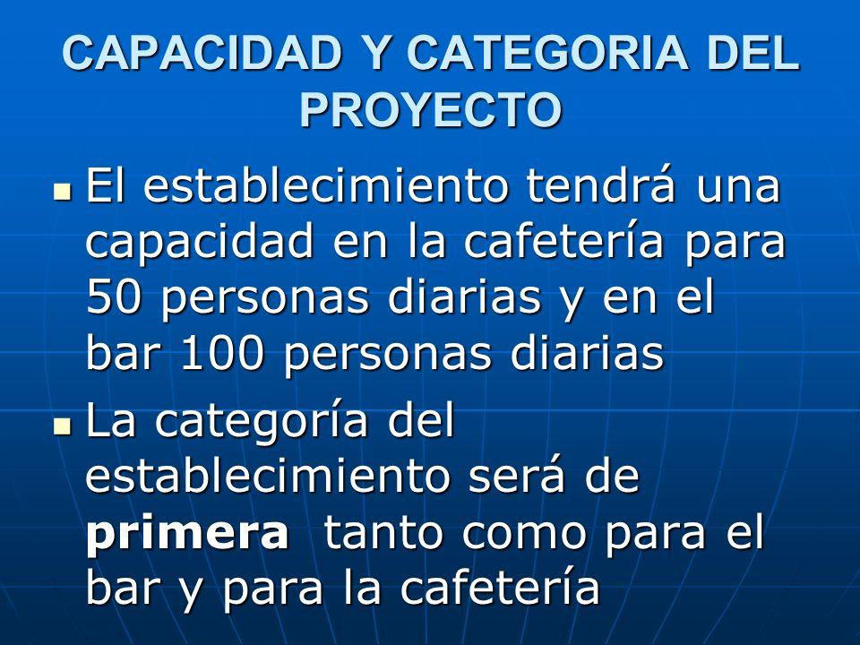 CAPACIDAD Y CATEGORIA DEL PROYECTO El establecimiento tendrá una capacidad en la cafetería para 50 personas diarias y en el bar 100 personas diarias E