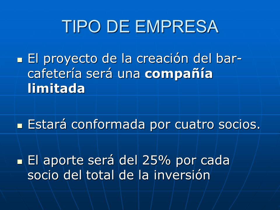 TIPO DE EMPRESA El proyecto de la creación del bar- cafetería será una compañía limitada El proyecto de la creación del bar- cafetería será una compañ