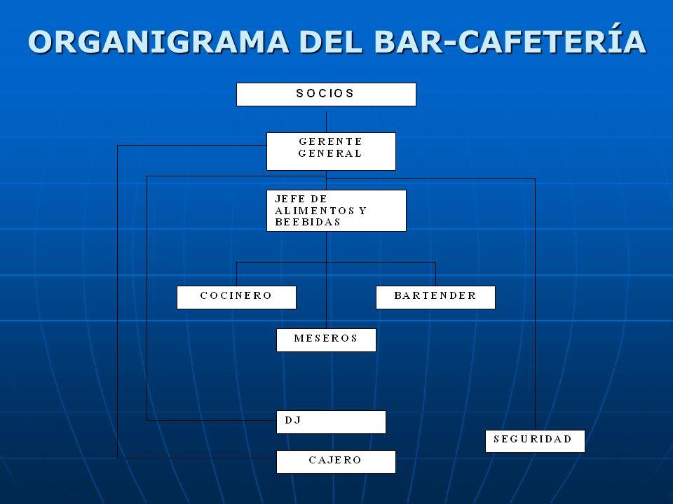 ORGANIGRAMA DEL BAR-CAFETERÍA