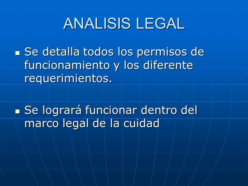 ANALISIS LEGAL Se detalla todos los permisos de funcionamiento y los diferente requerimientos. Se detalla todos los permisos de funcionamiento y los d