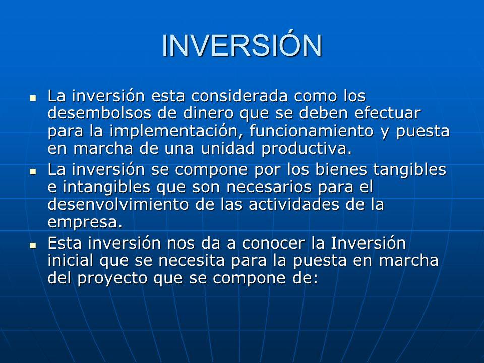 INVERSIÓN La inversión esta considerada como los desembolsos de dinero que se deben efectuar para la implementación, funcionamiento y puesta en marcha