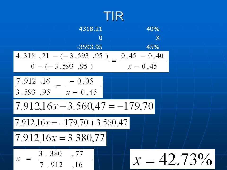 TIR 4318.2140% 0X -3593.9545%