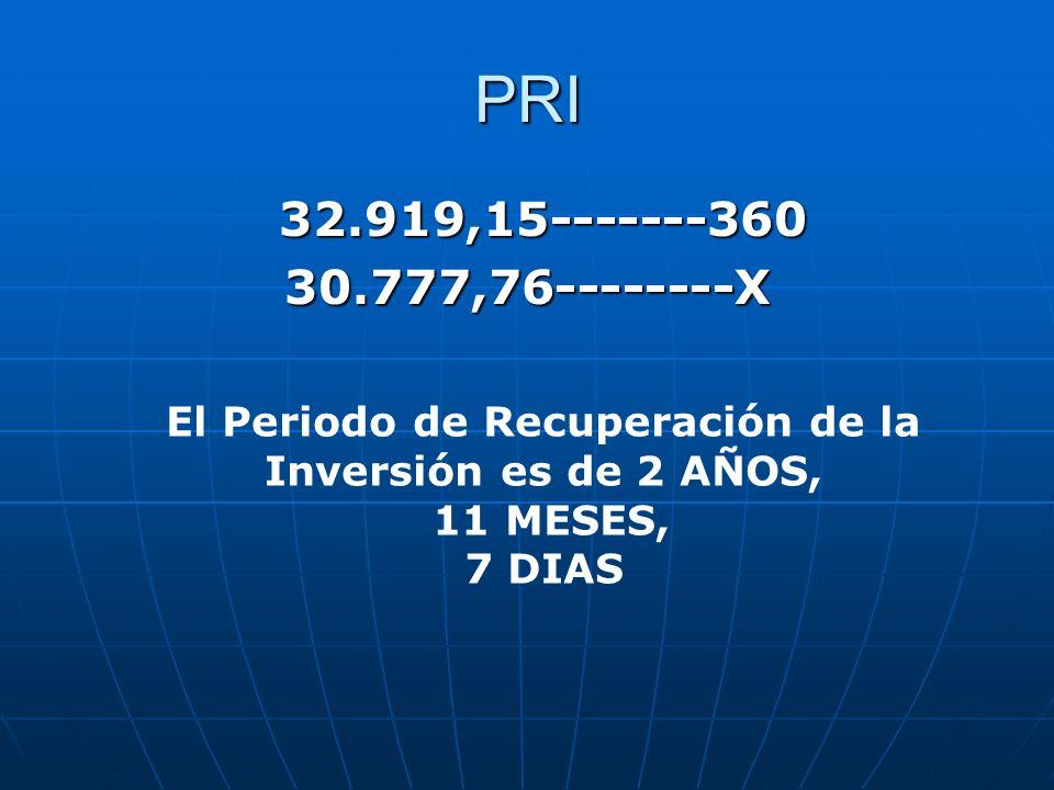 PRI 32.919,15-------360 32.919,15-------36030.777,76--------X El Periodo de Recuperación de la Inversión es de 2 AÑOS, 11 MESES, 7 DIAS