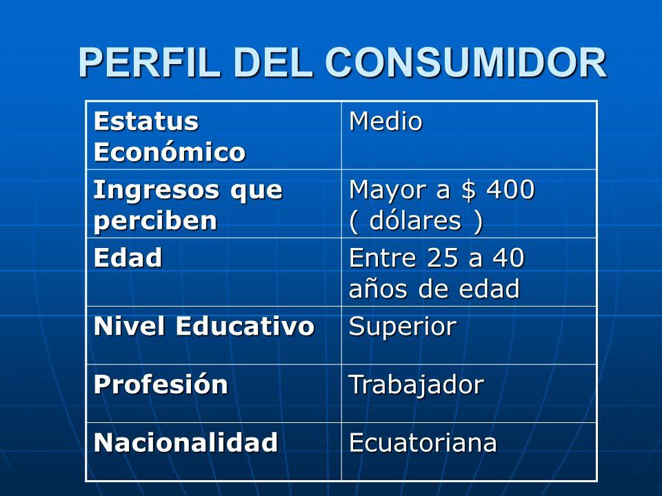 PERFIL DEL CONSUMIDOR PERFIL DEL CONSUMIDOR Estatus Económico Medio Ingresos que perciben Mayor a $ 400 ( dólares ) Edad Entre 25 a 40 años de edad Ni