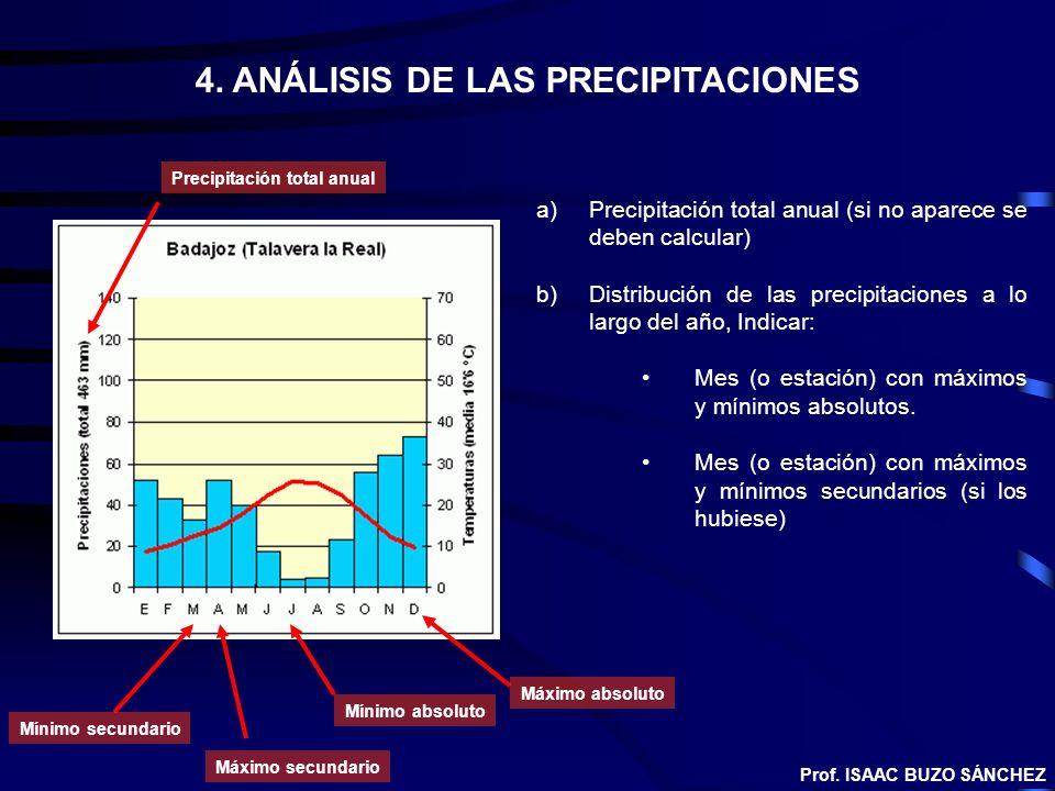 4. ANÁLISIS DE LAS PRECIPITACIONES a)Precipitación total anual (si no aparece se deben calcular) b)Distribución de las precipitaciones a lo largo del