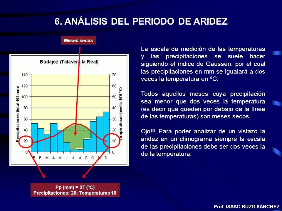 6. ANÁLISIS DEL PERIODO DE ARIDEZ La escala de medición de las temperaturas y las precipitaciones se suele hacer siguiendo el índice de Gaussen, por e