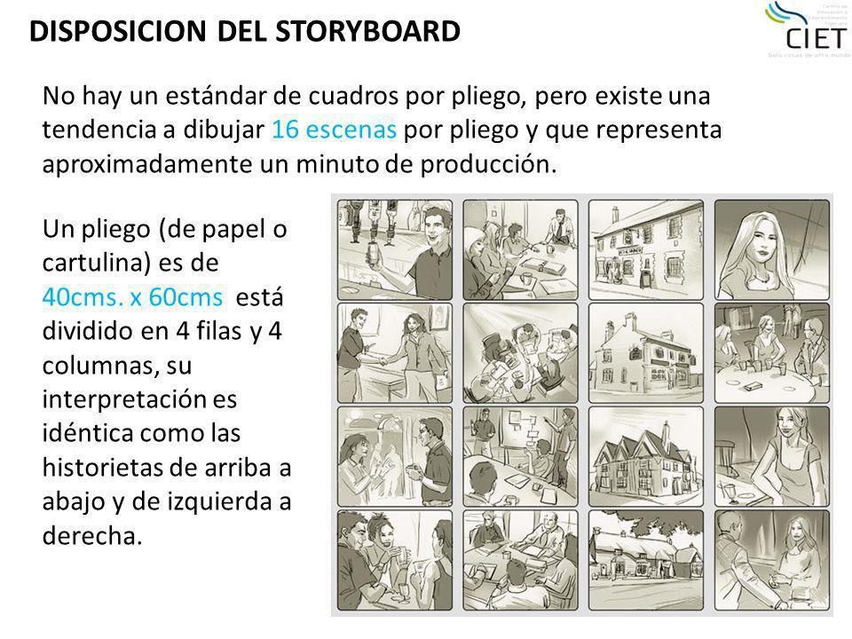 DISPOSICION DEL STORYBOARD No hay un estándar de cuadros por pliego, pero existe una tendencia a dibujar 16 escenas por pliego y que representa aproxi