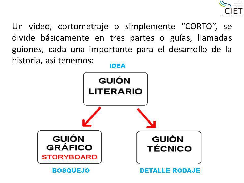 Un video, cortometraje o simplemente CORTO, se divide básicamente en tres partes o guías, llamadas guiones, cada una importante para el desarrollo de