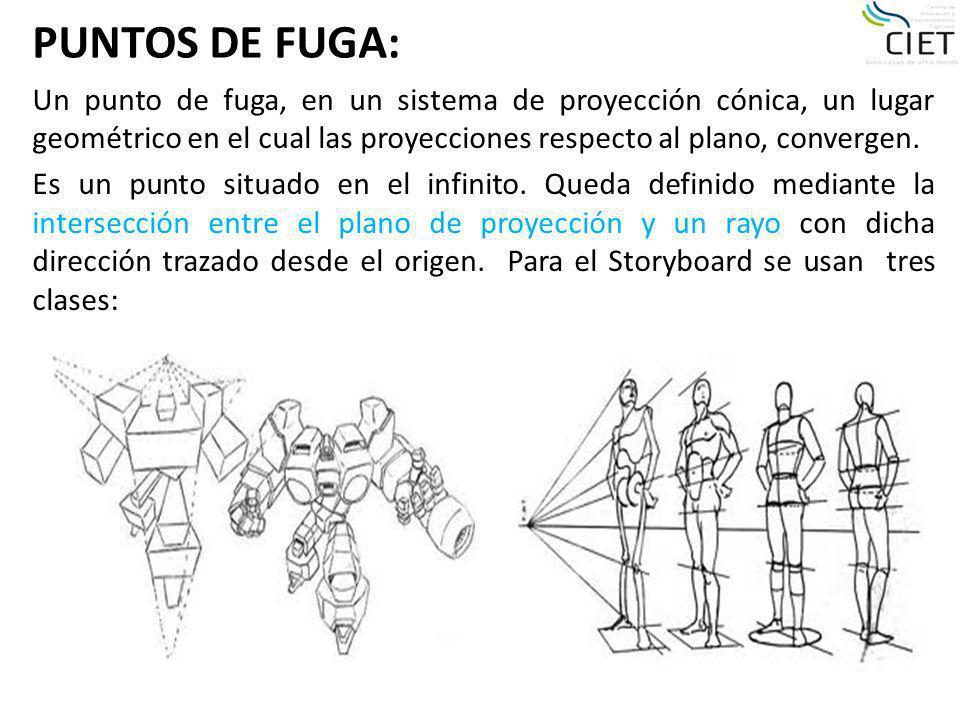 PUNTOS DE FUGA: Un punto de fuga, en un sistema de proyección cónica, un lugar geométrico en el cual las proyecciones respecto al plano, convergen. Es