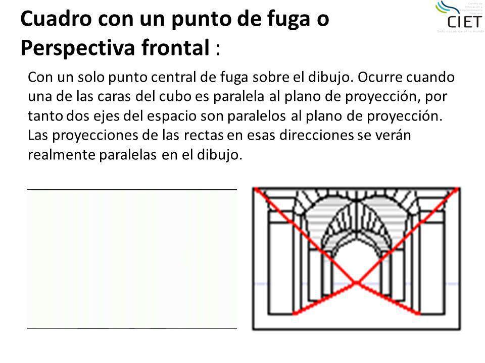 Cuadro con un punto de fuga o Perspectiva frontal : Con un solo punto central de fuga sobre el dibujo. Ocurre cuando una de las caras del cubo es para