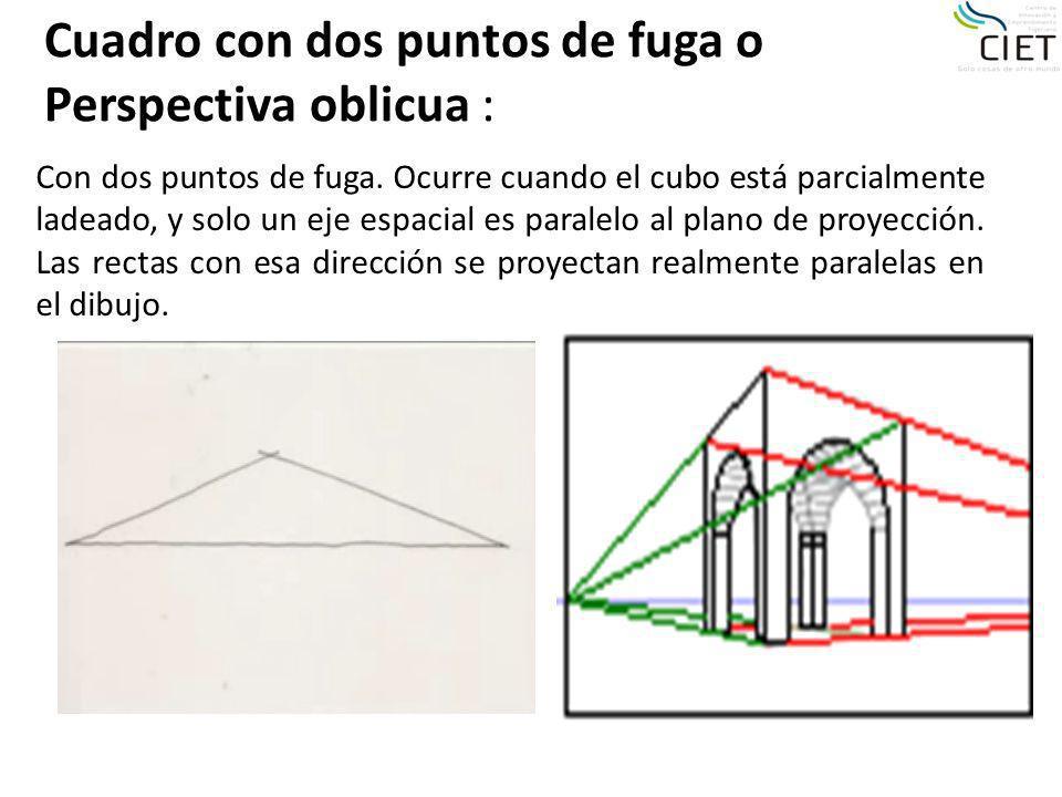 Cuadro con dos puntos de fuga o Perspectiva oblicua : Con dos puntos de fuga. Ocurre cuando el cubo está parcialmente ladeado, y solo un eje espacial