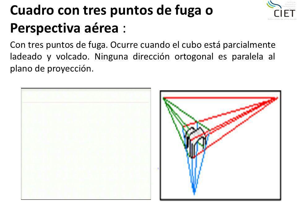 Cuadro con tres puntos de fuga o Perspectiva aérea : Con tres puntos de fuga. Ocurre cuando el cubo está parcialmente ladeado y volcado. Ninguna direc