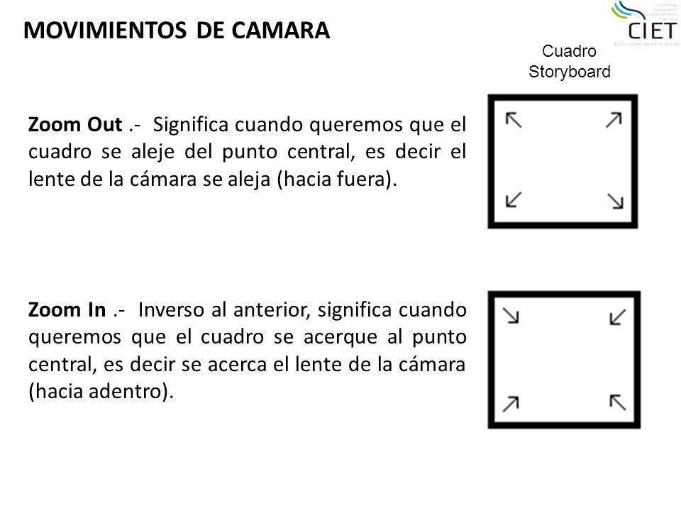 MOVIMIENTOS DE CAMARA Zoom Out.- Significa cuando queremos que el cuadro se aleje del punto central, es decir el lente de la cámara se aleja (hacia fu