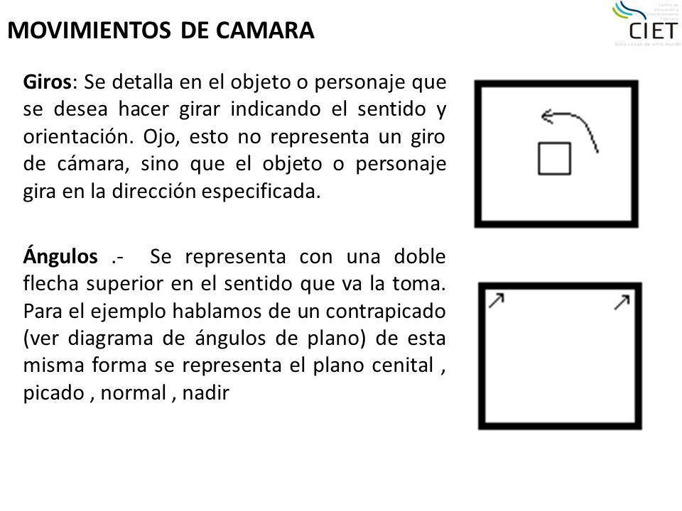 Giros: Se detalla en el objeto o personaje que se desea hacer girar indicando el sentido y orientación. Ojo, esto no representa un giro de cámara, sin