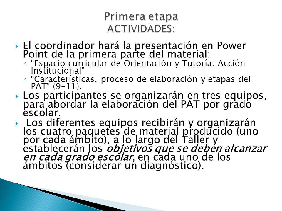 El coordinador hará la presentación en Power Point de la primera parte del material: Espacio curricular de Orientación y Tutoría: Acción Institucional