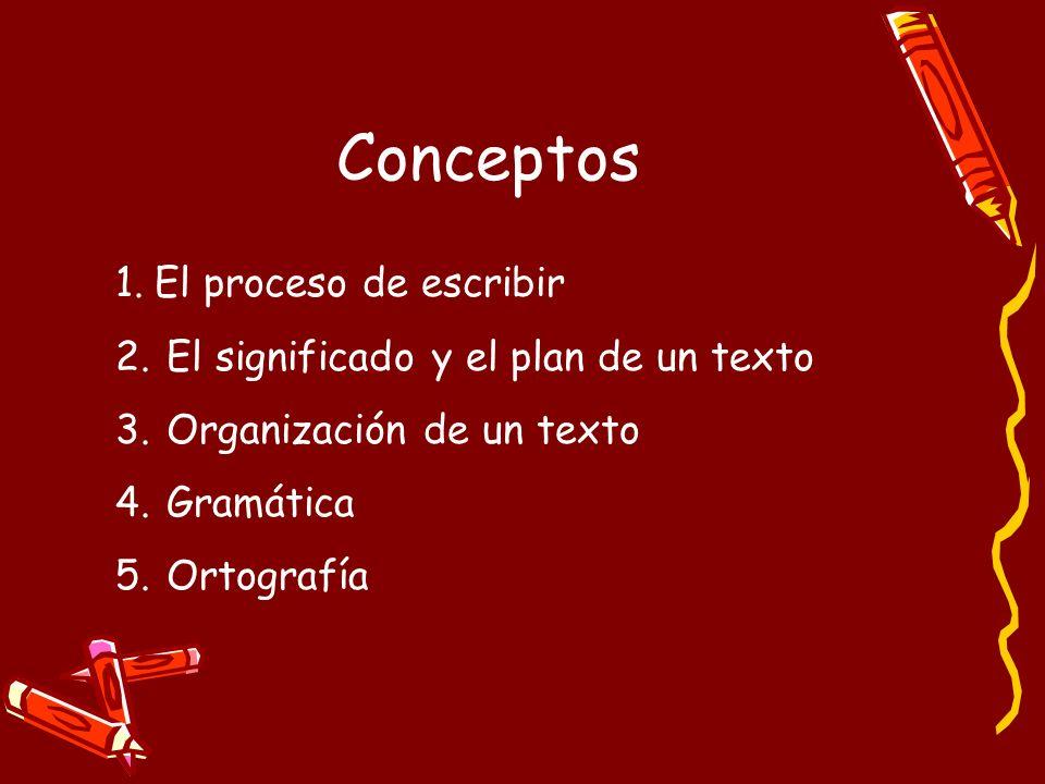 Conceptos 1.El proceso de escribir 2. El significado y el plan de un texto 3. Organización de un texto 4. Gramática 5. Ortografía