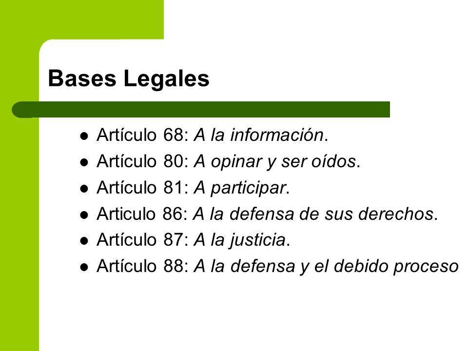 Bases Legales Artículo 68: A la información. Artículo 80: A opinar y ser oídos. Artículo 81: A participar. Articulo 86: A la defensa de sus derechos.