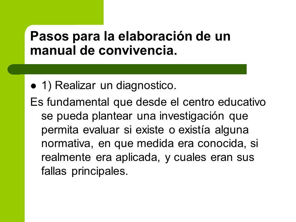 Pasos para la elaboración de un manual de convivencia. 1) Realizar un diagnostico. Es fundamental que desde el centro educativo se pueda plantear una