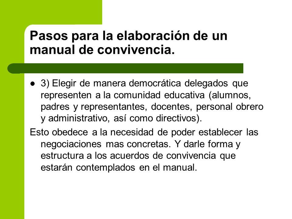 Pasos para la elaboración de un manual de convivencia. 3) Elegir de manera democrática delegados que representen a la comunidad educativa (alumnos, pa