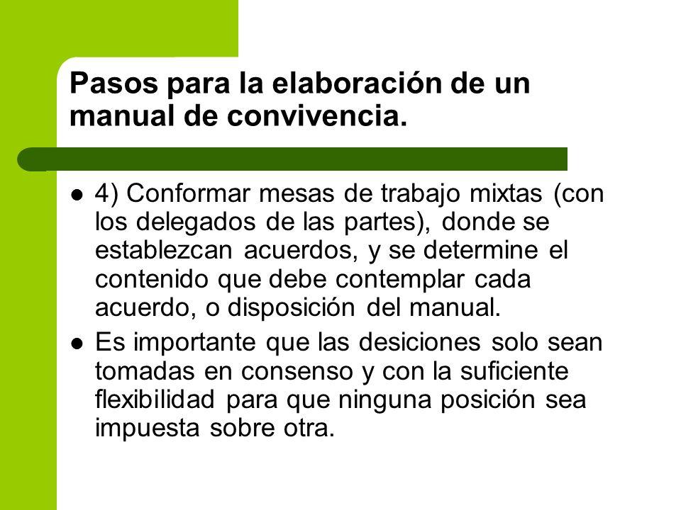 Pasos para la elaboración de un manual de convivencia. 4) Conformar mesas de trabajo mixtas (con los delegados de las partes), donde se establezcan ac