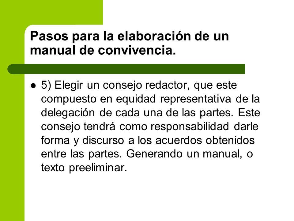 Pasos para la elaboración de un manual de convivencia. 5) Elegir un consejo redactor, que este compuesto en equidad representativa de la delegación de