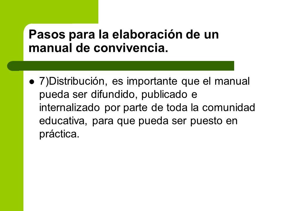 7)Distribución, es importante que el manual pueda ser difundido, publicado e internalizado por parte de toda la comunidad educativa, para que pueda se