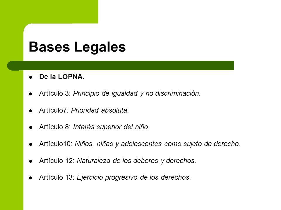 Bases Legales De la LOPNA. Artículo 3: Principio de igualdad y no discriminación. Artículo7: Prioridad absoluta. Artículo 8: Interés superior del niño