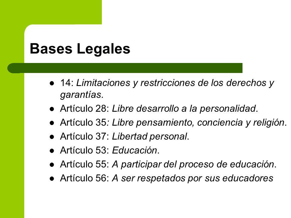Bases Legales 14: Limitaciones y restricciones de los derechos y garantías. Artículo 28: Libre desarrollo a la personalidad. Artículo 35: Libre pensam
