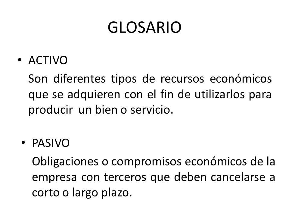 GLOSARIO ACTIVO Son diferentes tipos de recursos económicos que se adquieren con el fin de utilizarlos para producir un bien o servicio. PASIVO Obliga
