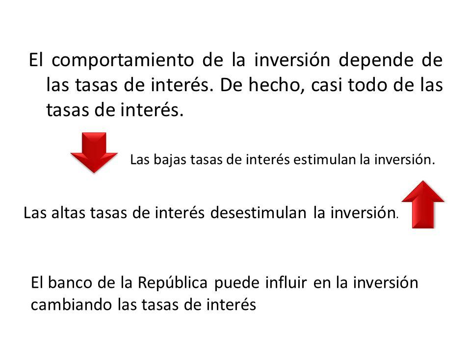 El comportamiento de la inversión depende de las tasas de interés. De hecho, casi todo de las tasas de interés. Las bajas tasas de interés estimulan l