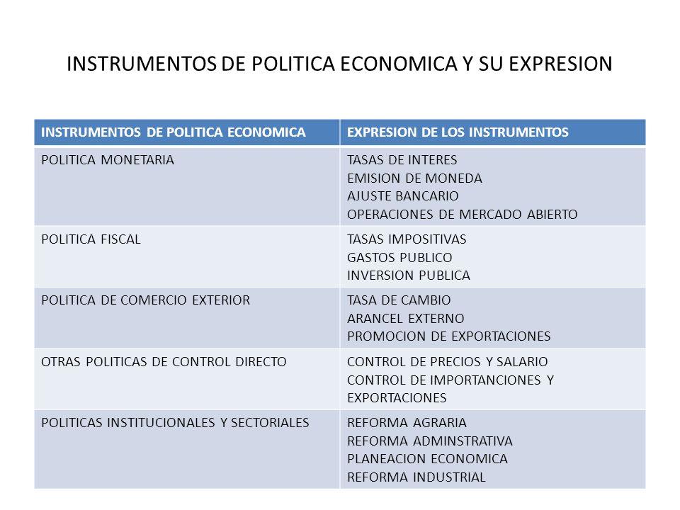 INSTRUMENTOS DE POLITICA ECONOMICA Y SU EXPRESION INSTRUMENTOS DE POLITICA ECONOMICAEXPRESION DE LOS INSTRUMENTOS POLITICA MONETARIATASAS DE INTERES E
