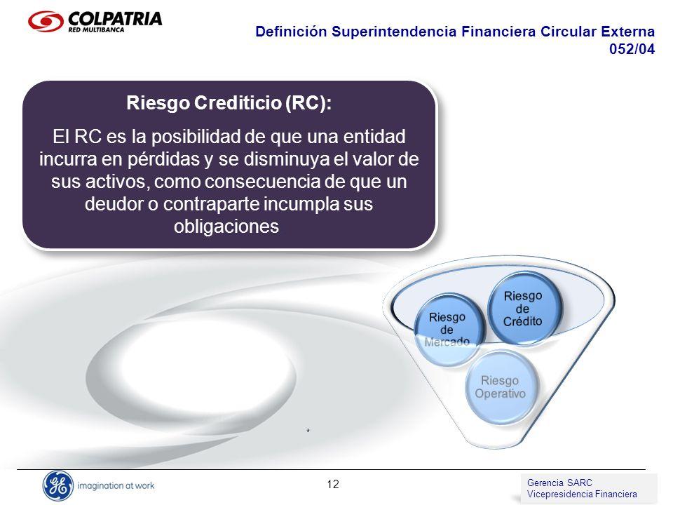 Gerencia de SARC Vicepresidencia de Compliance 12 Riesgo Crediticio (RC): El RC es la posibilidad de que una entidad incurra en pérdidas y se disminuy