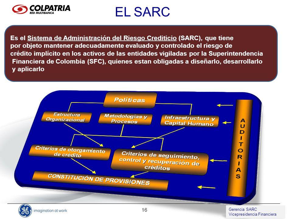 Gerencia de SARC Vicepresidencia de Compliance 16 EL SARC Es el Sistema de Administración del Riesgo Crediticio (SARC), que tiene por objeto mantener
