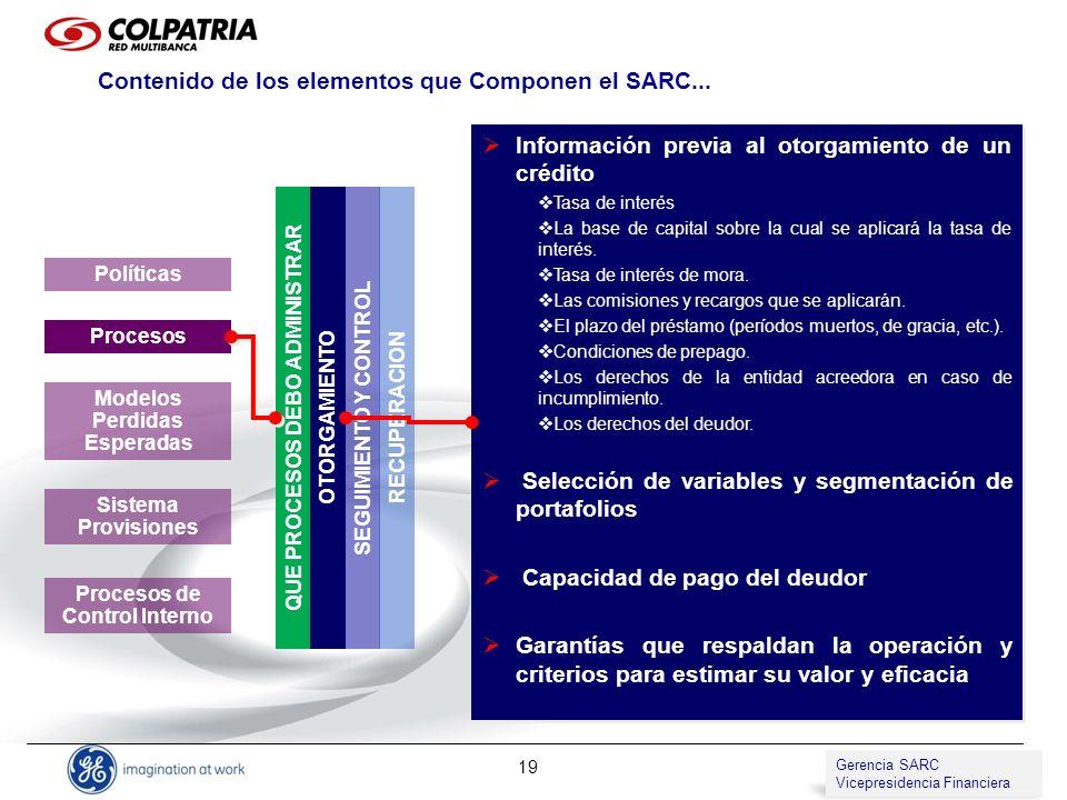 Gerencia de SARC Vicepresidencia de Compliance 19 QUE PROCESOS DEBO ADMINISTRAR Políticas Procesos Modelos Perdidas Esperadas Sistema Provisiones Proc