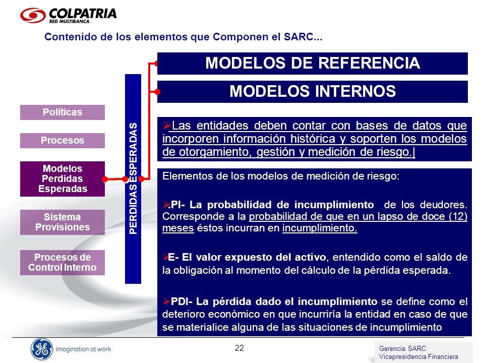 Gerencia de SARC Vicepresidencia de Compliance 22 PERDIDAS ESPERADAS Políticas Procesos Modelos Perdidas Esperadas Sistema Provisiones Procesos de Con