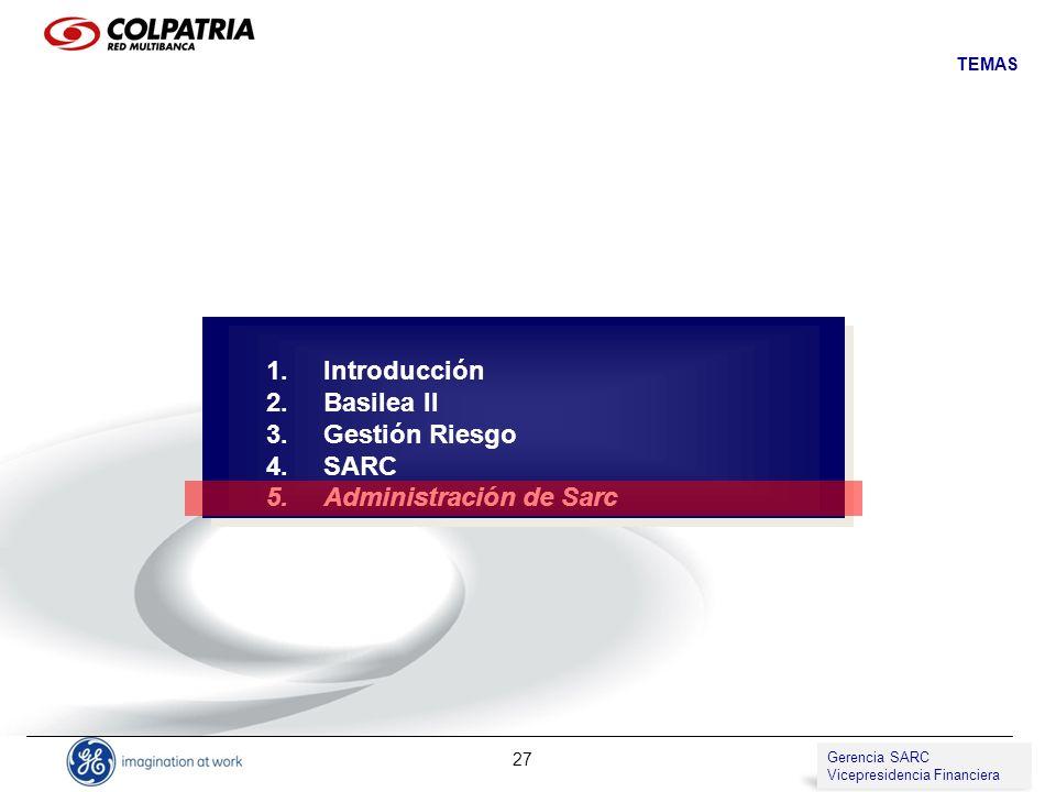 Gerencia de SARC Vicepresidencia de Compliance 27 1.Introducción 2.Basilea II 3.Gestión Riesgo 4.SARC 5.Administración de Sarc 1.Introducción 2.Basile
