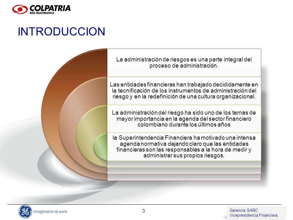 Gerencia de SARC Vicepresidencia de Compliance 14 Procesos de crédito con uso intensivo de analistas.