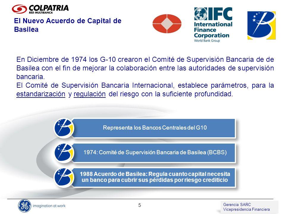 Gerencia de SARC Vicepresidencia de Compliance 5 Representa los Bancos Centrales del G10 1974: Comité de Supervisión Bancaria de Basilea (BCBS) 1988 A
