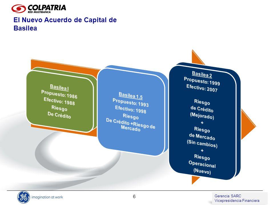 Gerencia de SARC Vicepresidencia de Compliance 27 1.Introducción 2.Basilea II 3.Gestión Riesgo 4.SARC 5.Administración de Sarc 1.Introducción 2.Basilea II 3.Gestión Riesgo 4.SARC 5.Administración de Sarc TEMAS Gerencia SARC Vicepresidencia Financiera