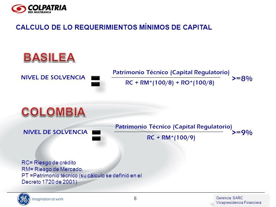 Gerencia de SARC Vicepresidencia de Compliance 8 CALCULO DE LO REQUERIMIENTOS MÍNIMOS DE CAPITAL Gerencia SARC Vicepresidencia Financiera NIVEL DE SOL