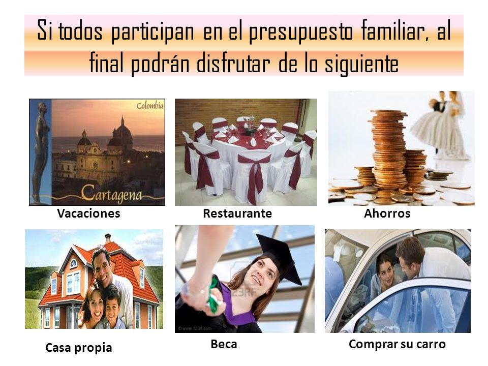 Si todos participan en el presupuesto familiar, al final podrán disfrutar de lo siguiente VacacionesRestauranteAhorros Casa propia BecaComprar su carr