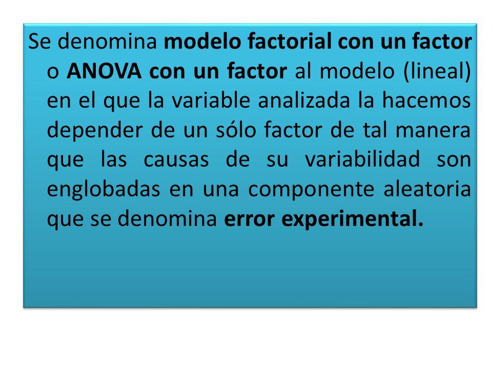 El análisis de la varianza permite contrastar la hipótesis nula de que las medias de X poblaciones (X >2) son iguales, frente a la hipótesis alternativa de que por lo menos una de las poblaciones difiere de las demás en cuanto a su valor esperado.