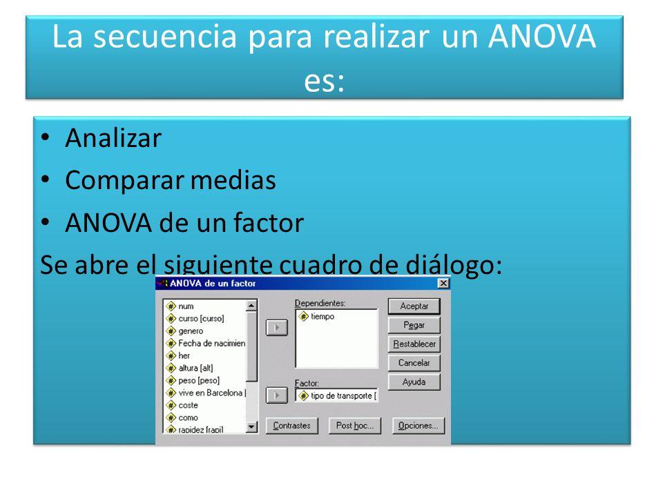 La secuencia para realizar un ANOVA es: Analizar Comparar medias ANOVA de un factor Se abre el siguiente cuadro de diálogo: Analizar Comparar medias A