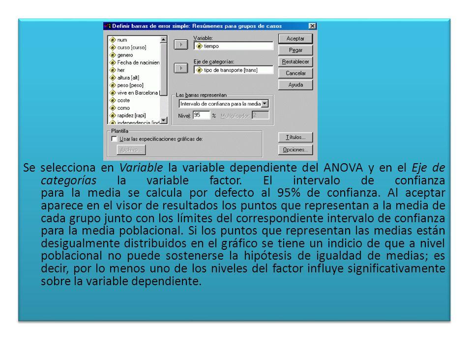 Se selecciona en Variable la variable dependiente del ANOVA y en el Eje de categorías la variable factor. El intervalo de confianza para la media se c